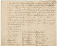 (Undated manuscript copy in the handwriting of Isham Talbot) T. J. Bell. Loyalty Oath, Personal Papers Collection, Accession 21461, Library of Virginia., LVA