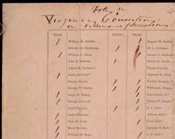 Roll Call of Vote on Secession, April 17, 1861